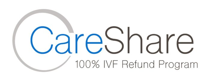Looking for a guarantee? Say hello to CareShare.
